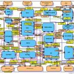 info_architecture
